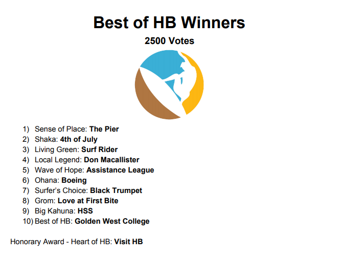 Best of HB 2019 Winners